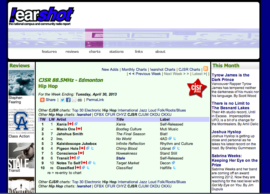 Screen Shot #1 hip Hip Charts